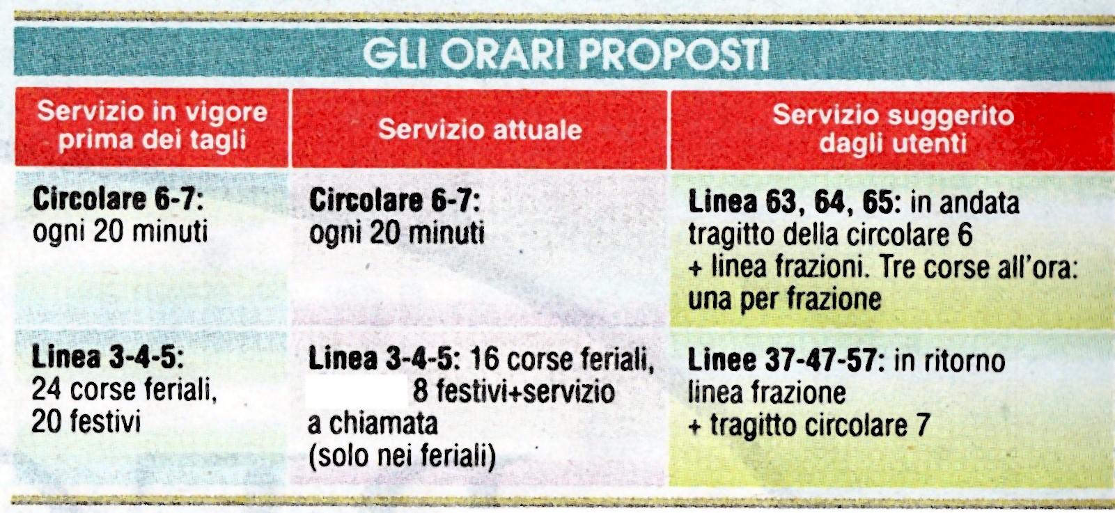tabella_accorpamento_Nuova_Venezia_14_gen_2011_3.jpg